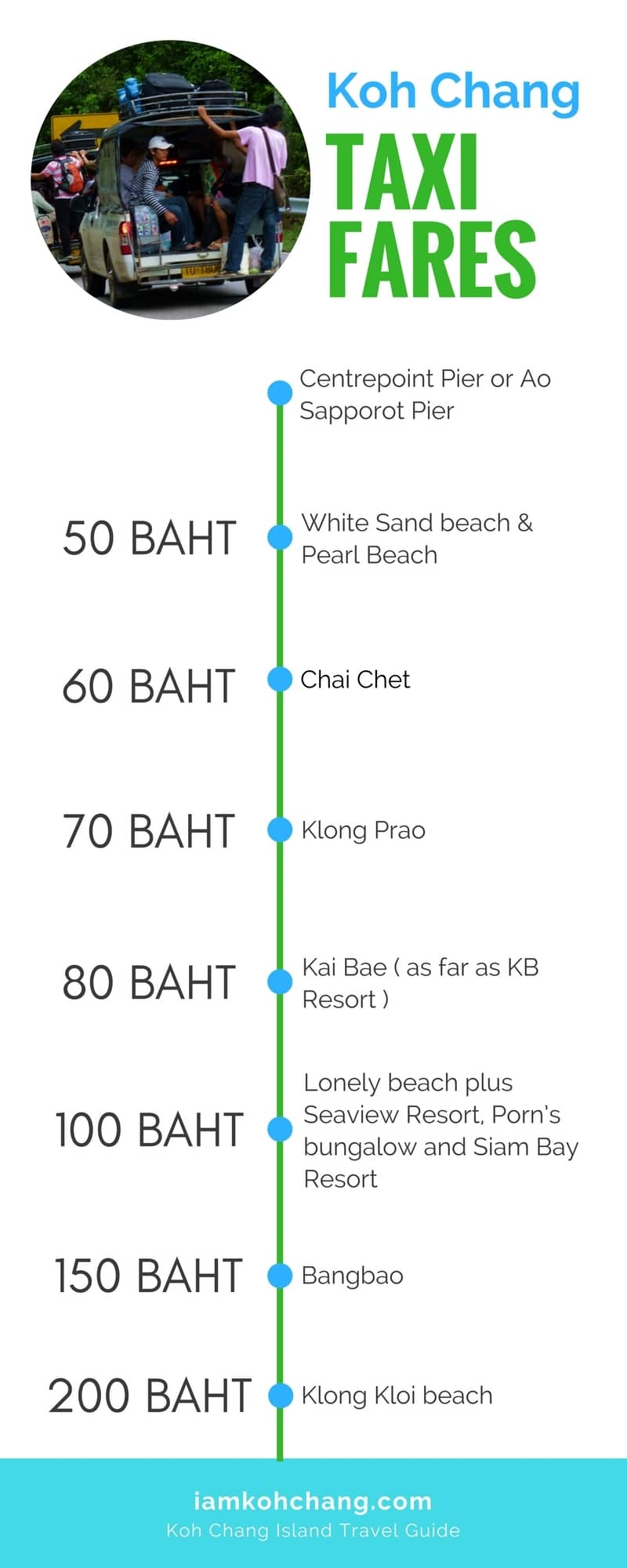 Price list for taxi ( songtaew) fares on Koh Chang island, Thailand