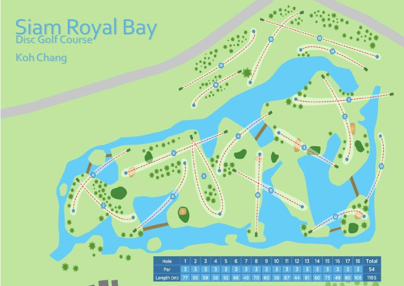 Koh Chang 18 Hole Disc Golf Course Layout