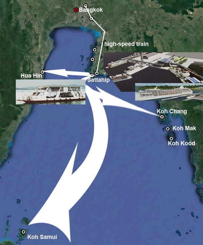 Sattahip Ferry Plan to Samui and Koh Chang