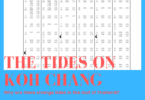 Koh Chang Tides Tide Tables