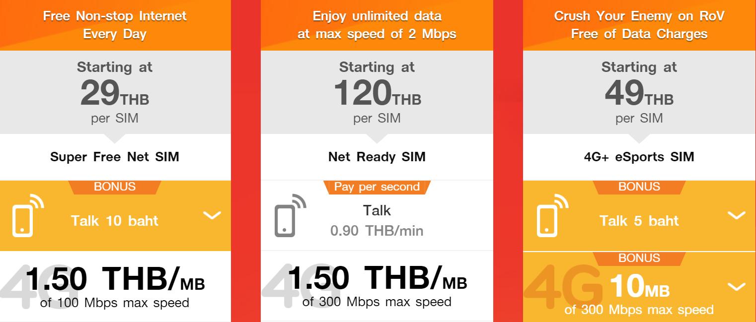 True Prepaid SIM plan, Thailand