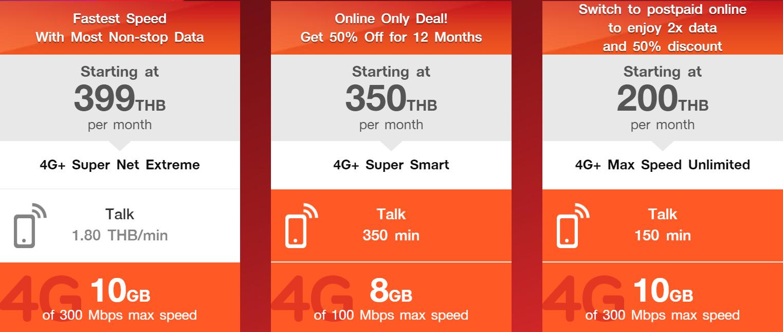 True Move Prepaid SIM Rate Plans